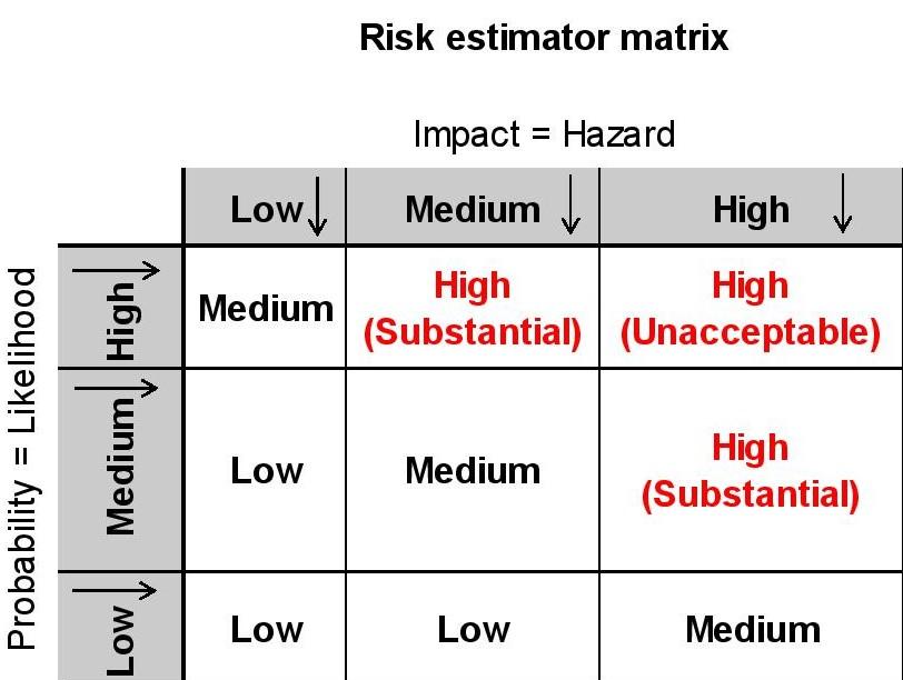 risk-matrix-1-estimator-no-logo-page-001
